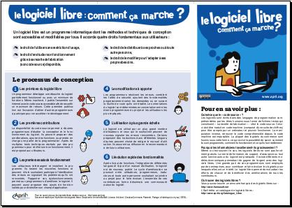 Documents de sensibilisation april - Logiciel comme open office ...