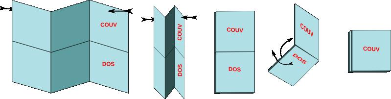 Details regarding paper folding