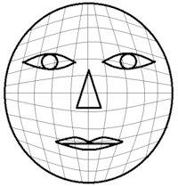 Schéma modélisation 3 D