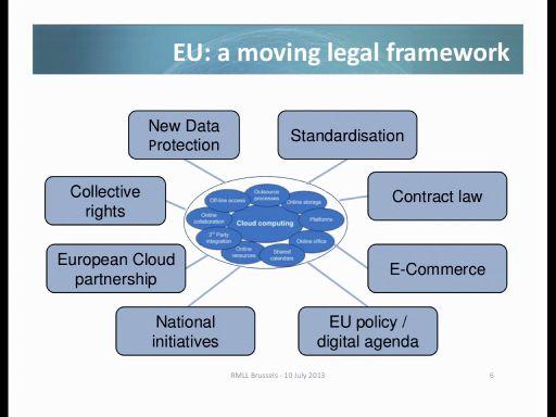 a moving legal framework