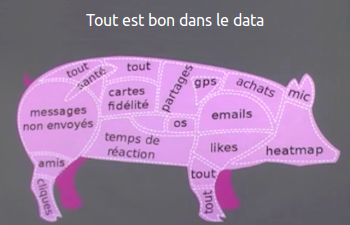 tout est bon dans le data, diapositive du diaporama