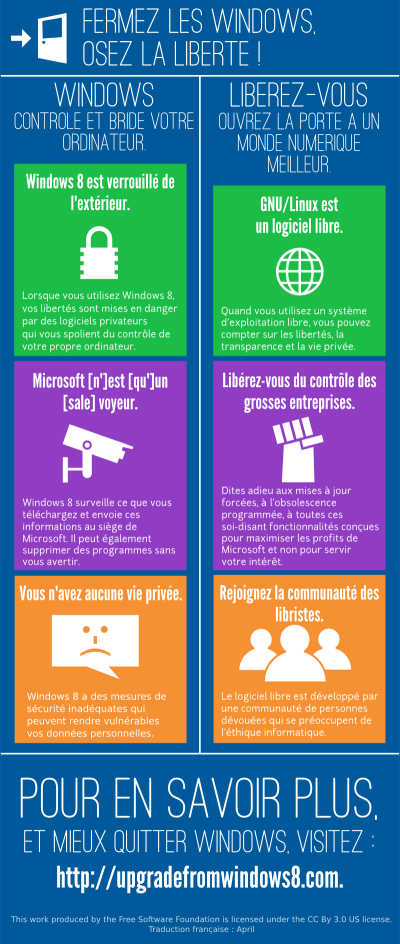 Infographie sur Windows 8